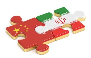 فهرست اتحادیه ها و اتاق های بازرگانی چین